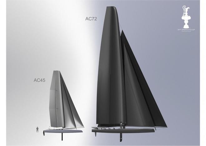 alt_ac45andac721