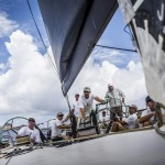 Les Voiles de St. Barth 2014: Weather Factors In